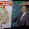 初耳学で紹介されたベルヌーイ螺旋について詳しく解説!